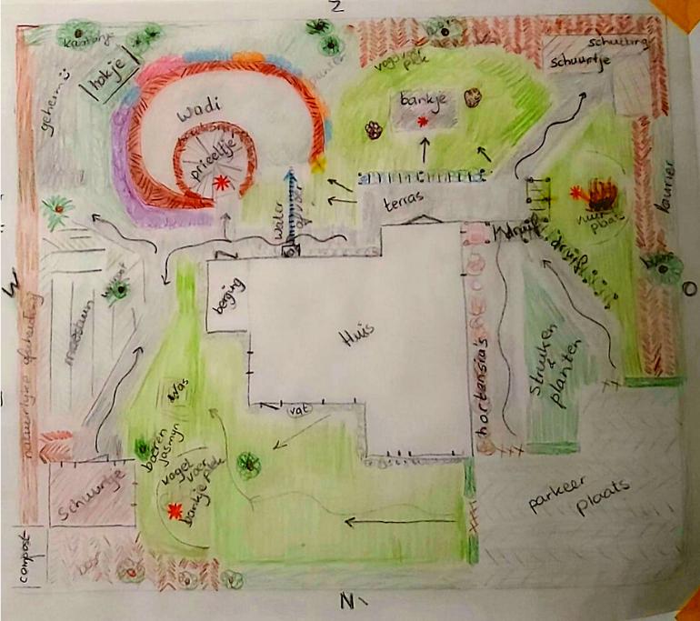 eigen tuin gaat ontwerpen